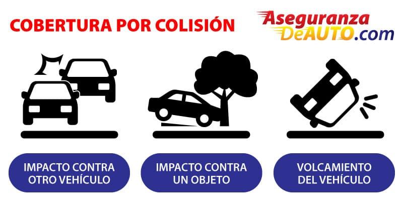 que cubre full cover que cubre full coverage aseguranza full coverage aseguranza de auto