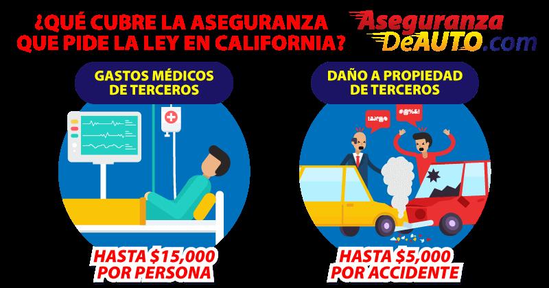 aseguranza que pide la ley en california seguro de auto responsabilidad civil seguro de auto aseguranza de auto aseguranza de carros seguro de carros