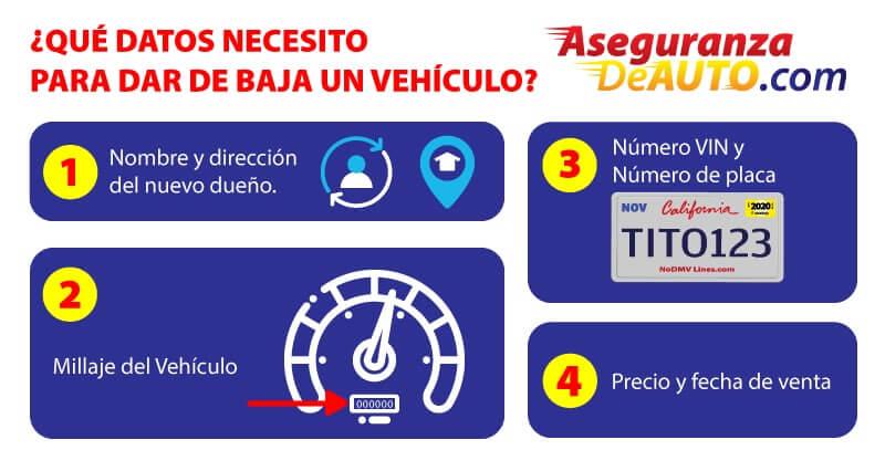 dar de baja un carro dar de baja un vehículo servicio de dmv release of liability