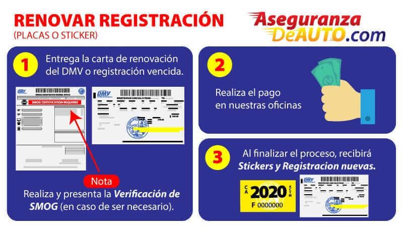 renovacion de placas pago del sticker pago de placas renovacion de sticker pagar placas dmv california pago de placas california